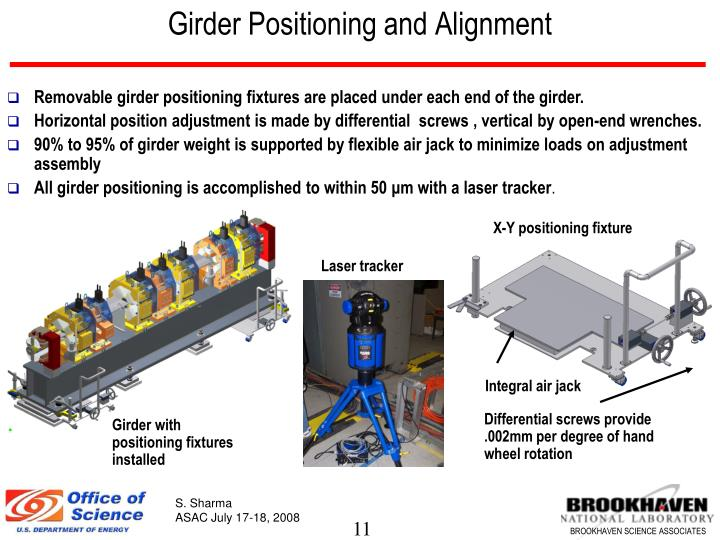 Girder Positioning and Alignment