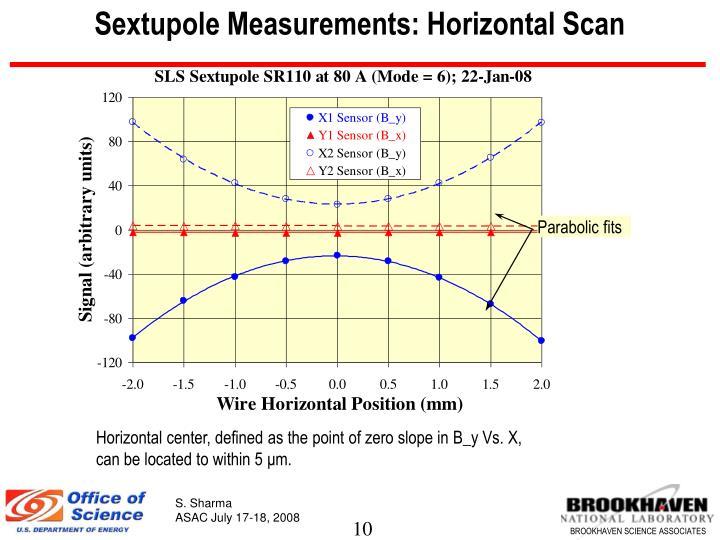 Sextupole Measurements: Horizontal Scan