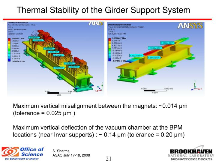 Thermal Stability of the Girder Support System