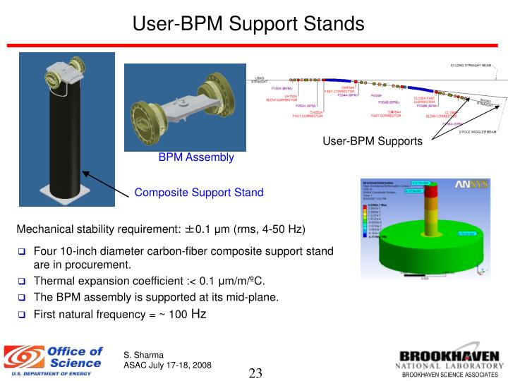 User-BPM Support Stands