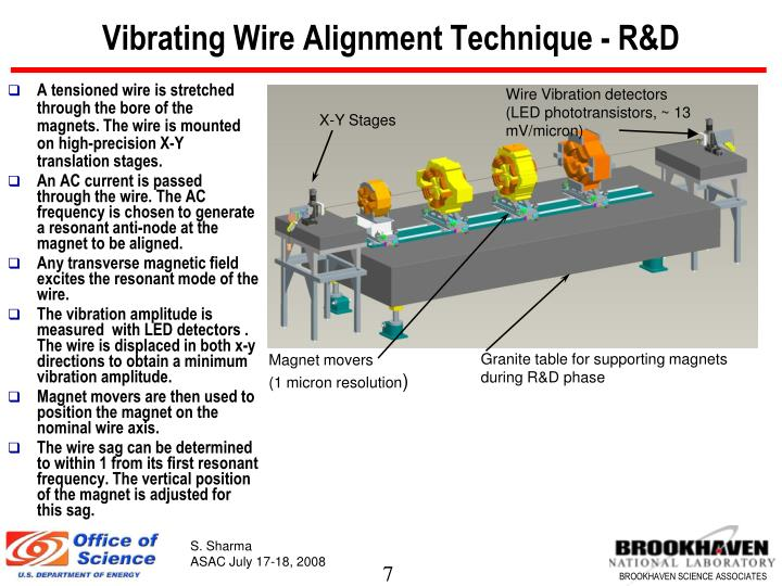 Vibrating Wire Alignment Technique - R&D