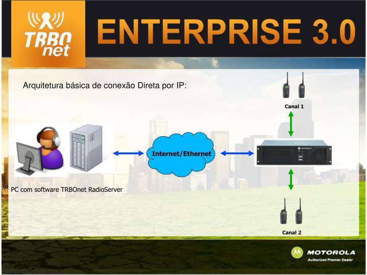 Arquitetura básica de conexão Direta por IP: