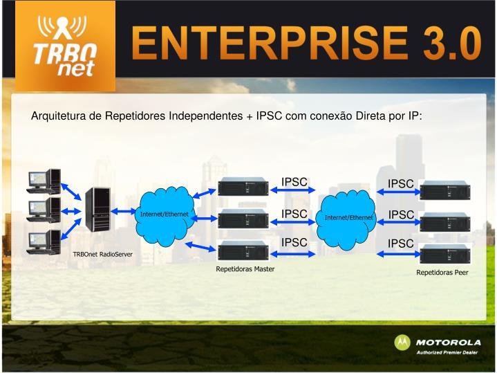 Arquitetura de Repetidores Independentes + IPSC com conexão Direta por IP: