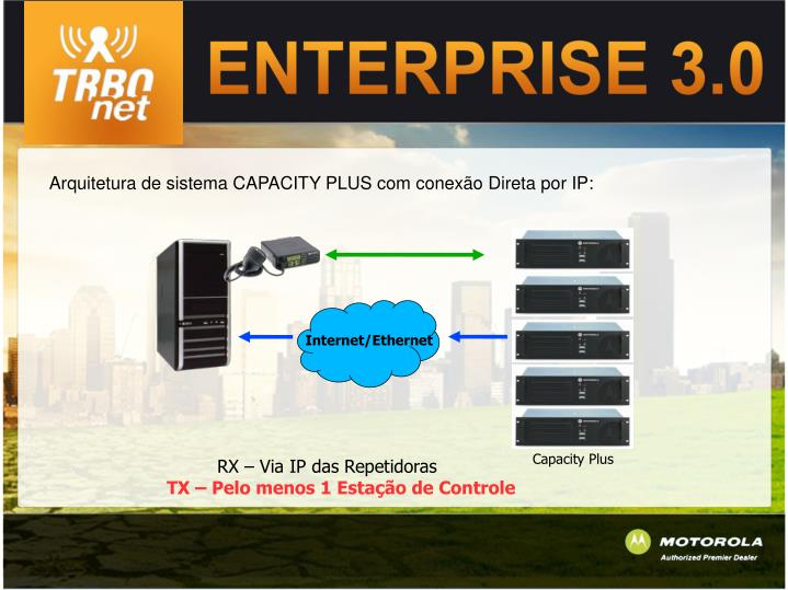 Arquitetura de sistema CAPACITY PLUS com conexão Direta por IP: