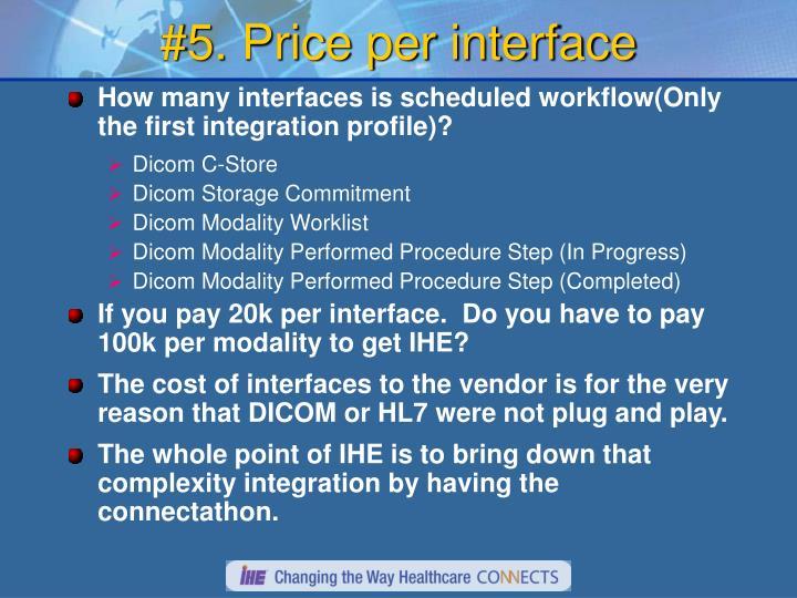 #5. Price per interface