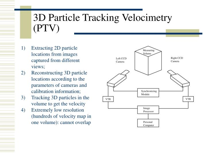 3D Particle Tracking Velocimetry (PTV)