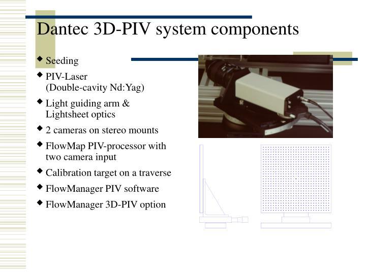 Dantec 3D-PIV system components