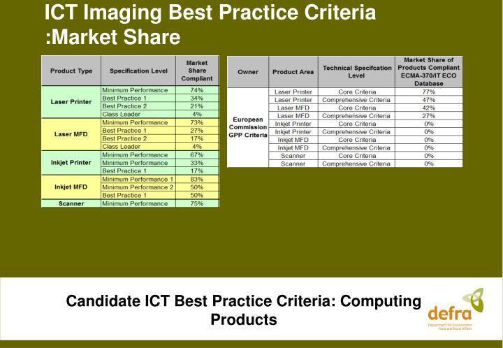 ICT Imaging Best Practice Criteria