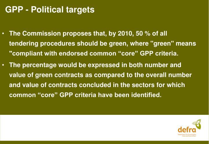 GPP - Political targets