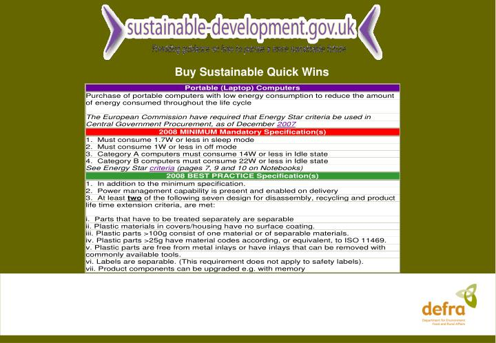 Buy Sustainable Quick Wins
