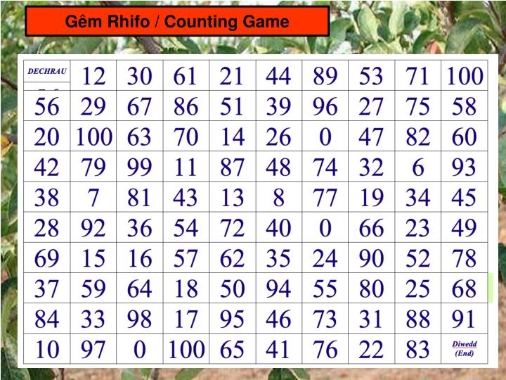 Gêm Rhifo / Counting Game