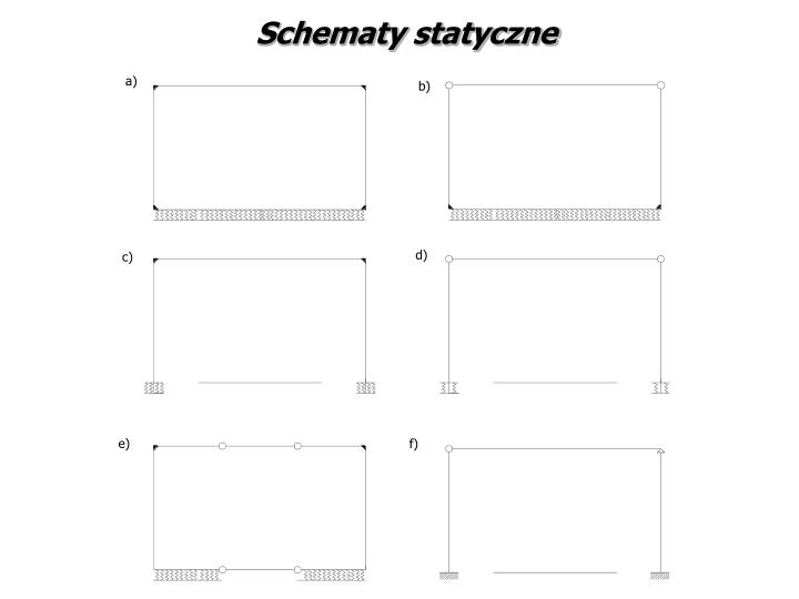 Schematy statyczne