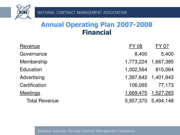 Annual Operating Plan 2007-2008
