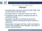 year in review 2006 2007 financial
