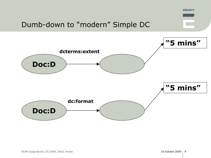 "Dumb-down to ""modern"" Simple DC"