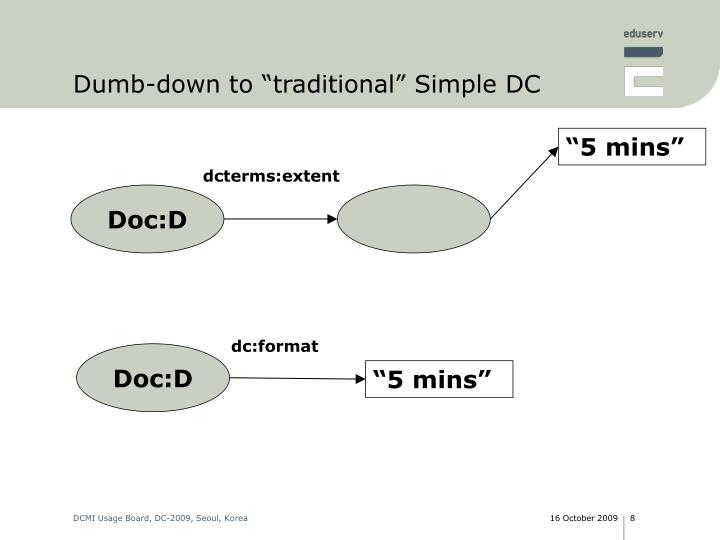 "Dumb-down to ""traditional"" Simple DC"