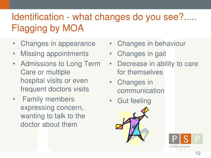 Identification - what changes do you see?..... Flagging by MOA