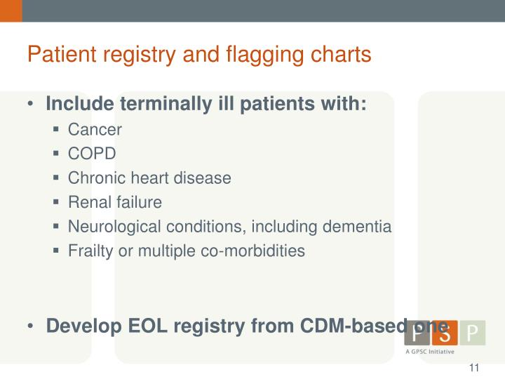Patient registry and flagging charts