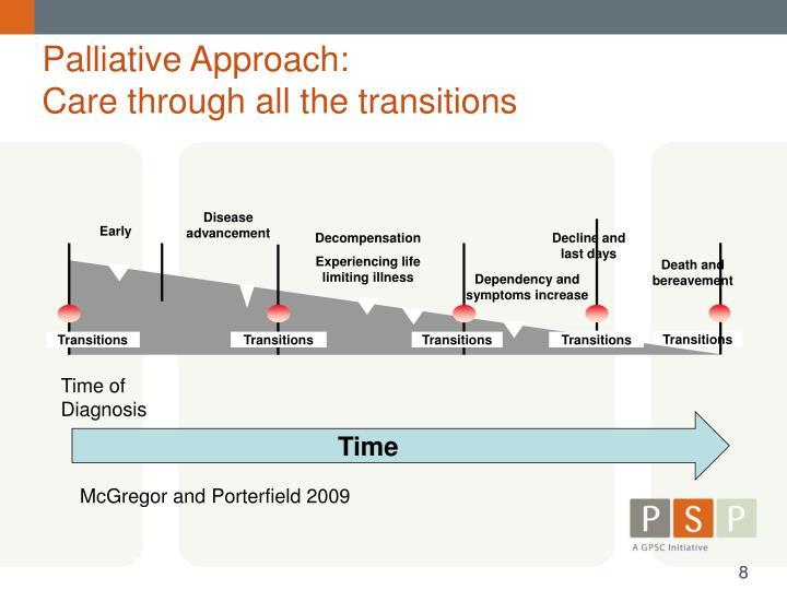 Palliative Approach: