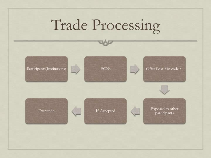Trade Processing