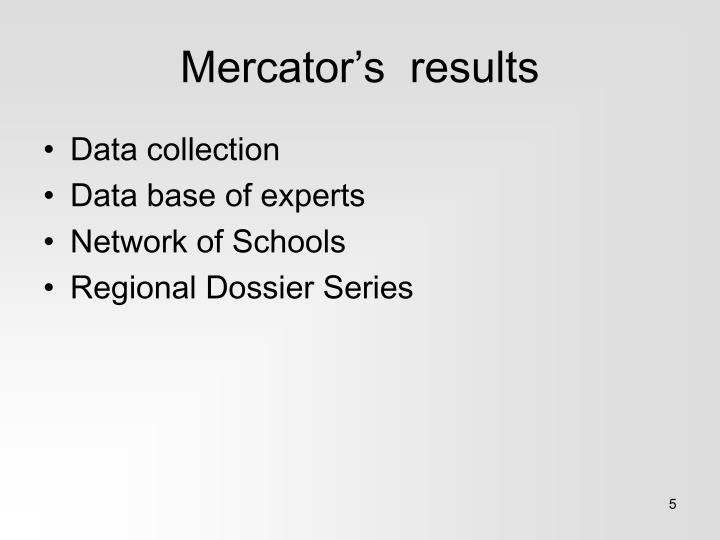 Mercator's  results
