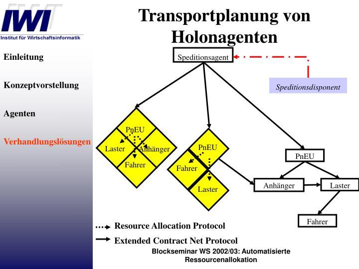 Transportplanung von Holonagenten