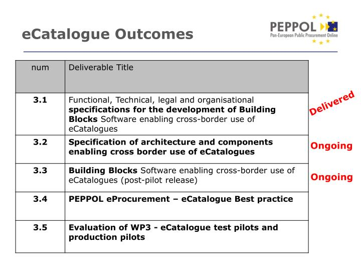 eCatalogue Outcomes