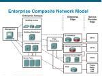 enterprise composite network model