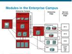 modules in the enterprise campus