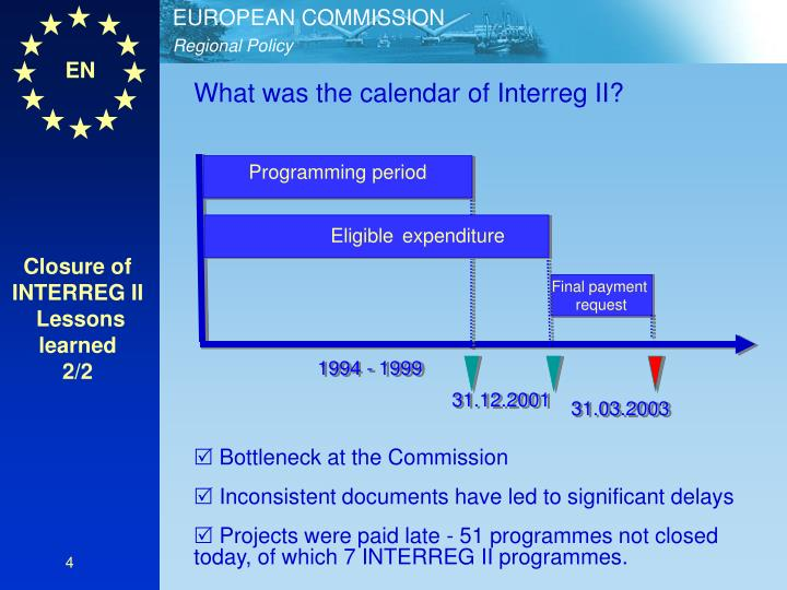 What was the calendar of Interreg II?