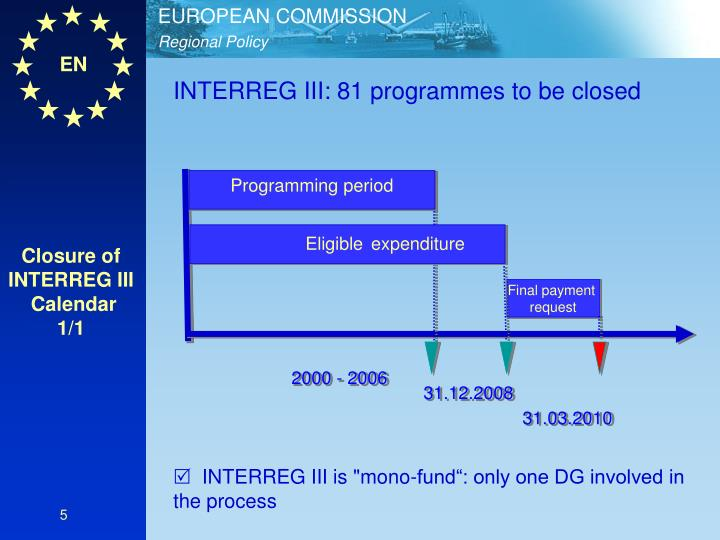 INTERREG III: 81 programmes to be closed