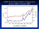 case 30 and general index of egypt from january 2002 to october 2003