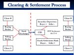 clearing settlement process