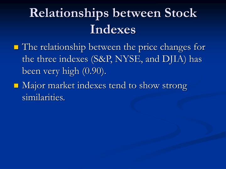 Relationships between Stock Indexes