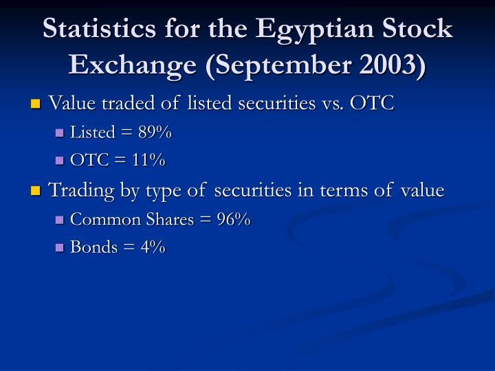 Statistics for the Egyptian Stock Exchange (September 2003)