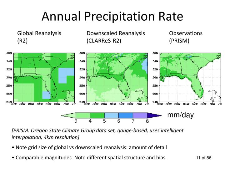 Annual Precipitation Rate