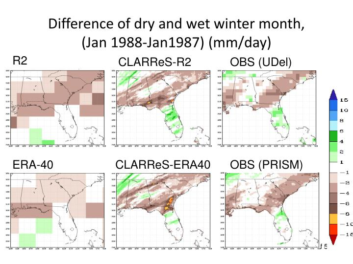 Difference of dry and wet winter month,