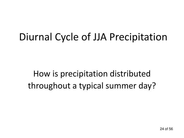 Diurnal Cycle of JJA Precipitation