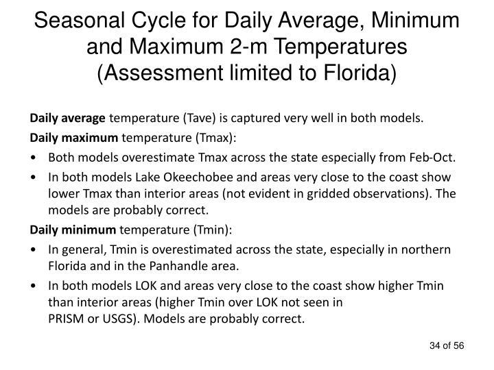 Seasonal Cycle for Daily Average, Minimum and Maximum 2-m Temperatures