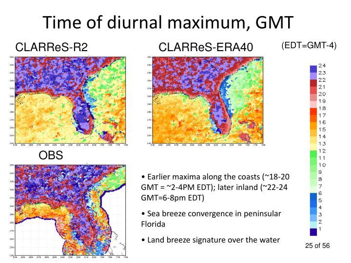 Time of diurnal maximum, GMT