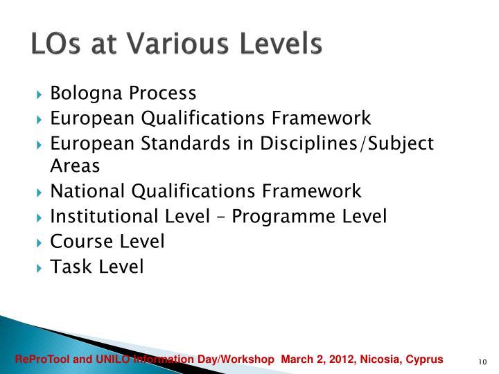 LOs at Various Levels