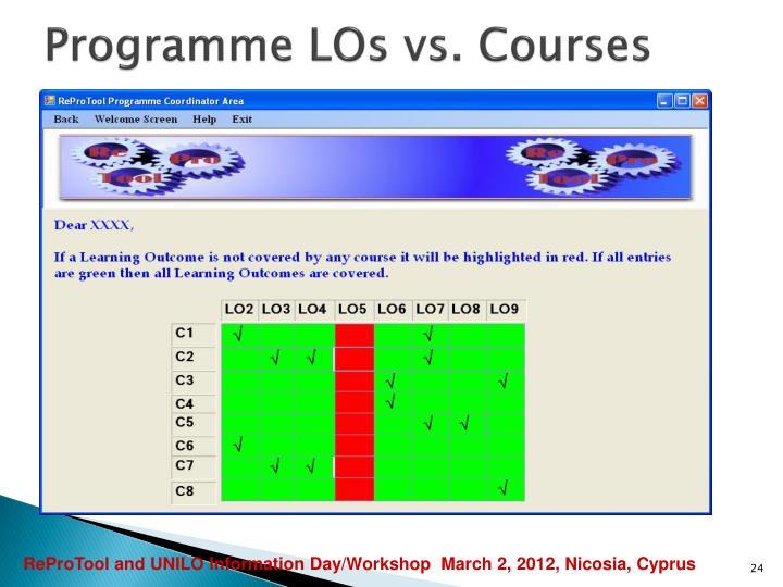 Programme LOs vs. Courses