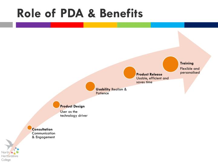 Role of PDA & Benefits