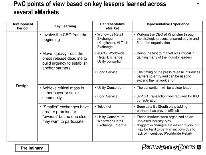 PwC points of view based on key lessons learned across several eMarkets