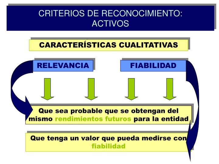CRITERIOS DE RECONOCIMIENTO: