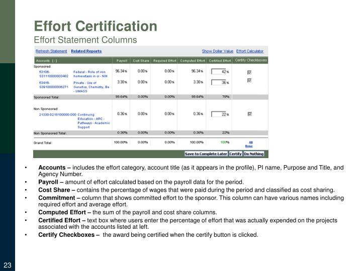 Effort Certification
