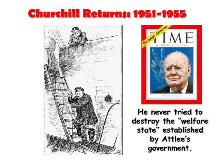 Churchill Returns: 1951-1955