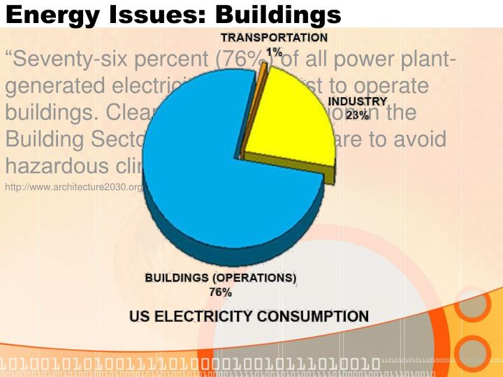 Energy Issues: Buildings