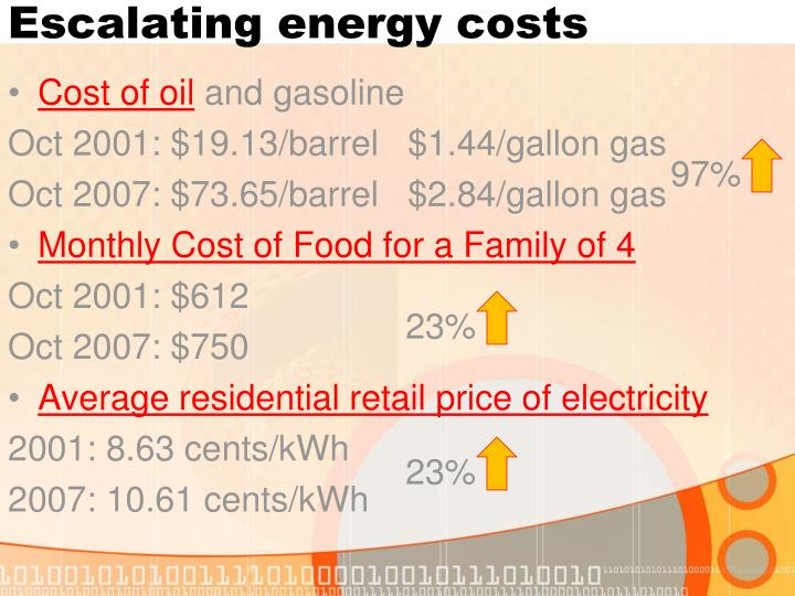 Escalating energy costs