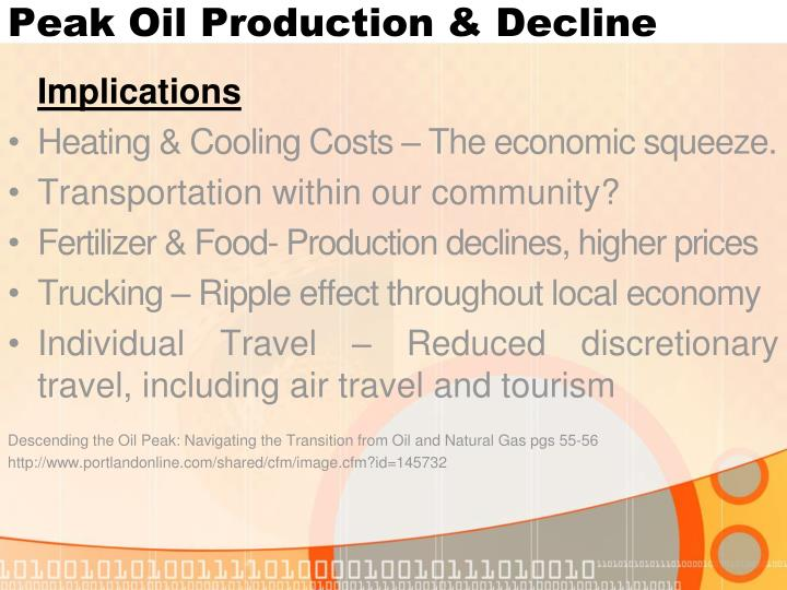 Peak Oil Production & Decline